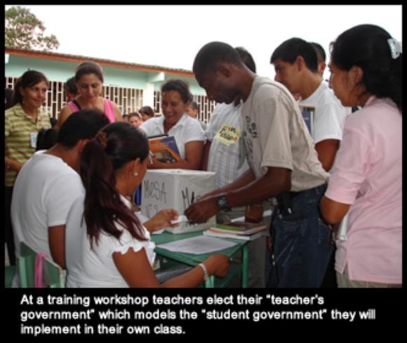 Fundacion Escuela Nueva - Training