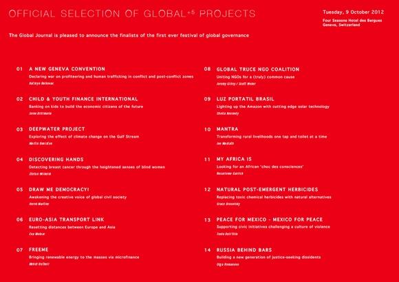 GLOBAL+5 Festival Finalist Projects